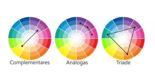 Guia: Como usar Looks Coloridos 2019